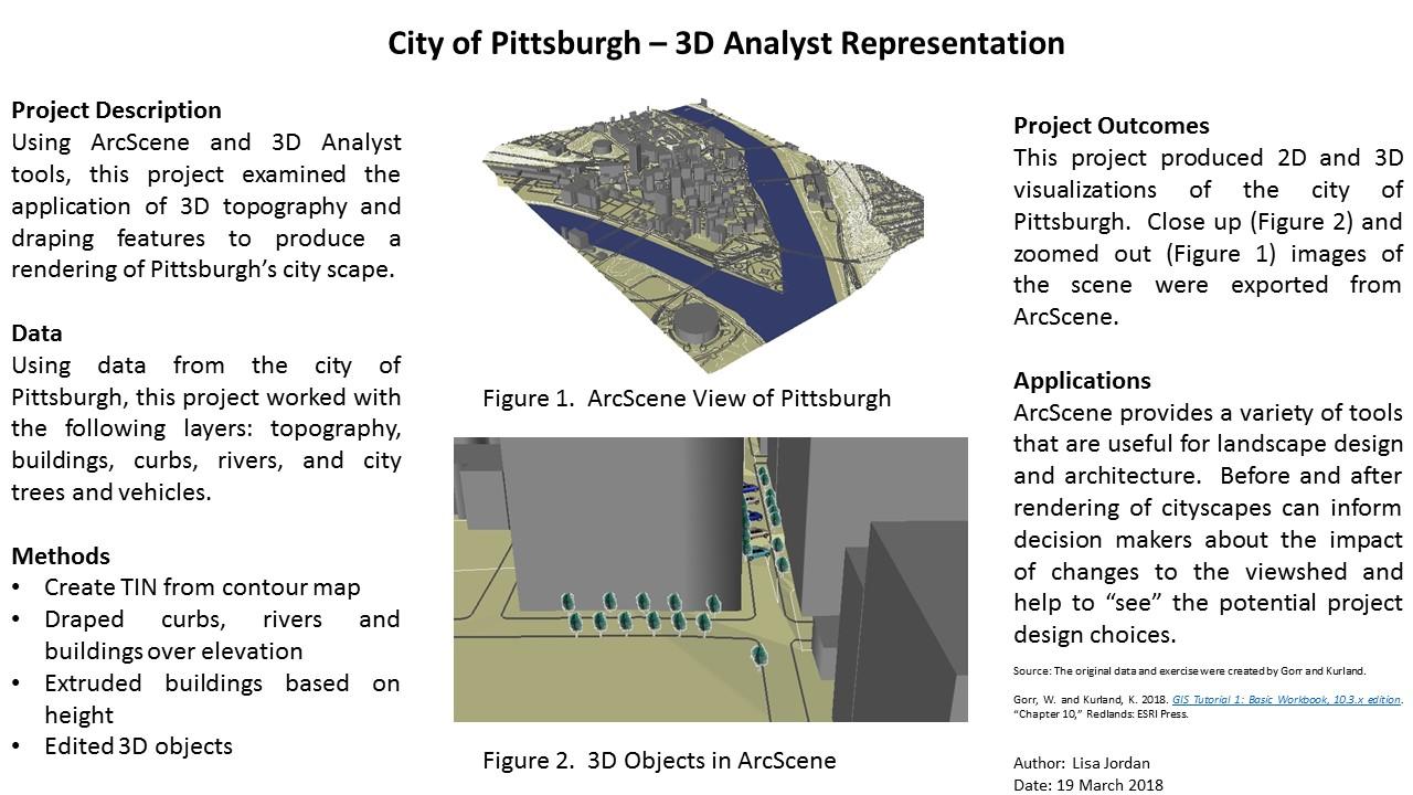 3D Analyst and Local Scenes – Lisa Jordan